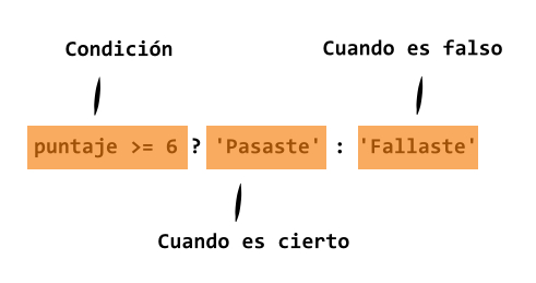 Operador ternario - if javascript