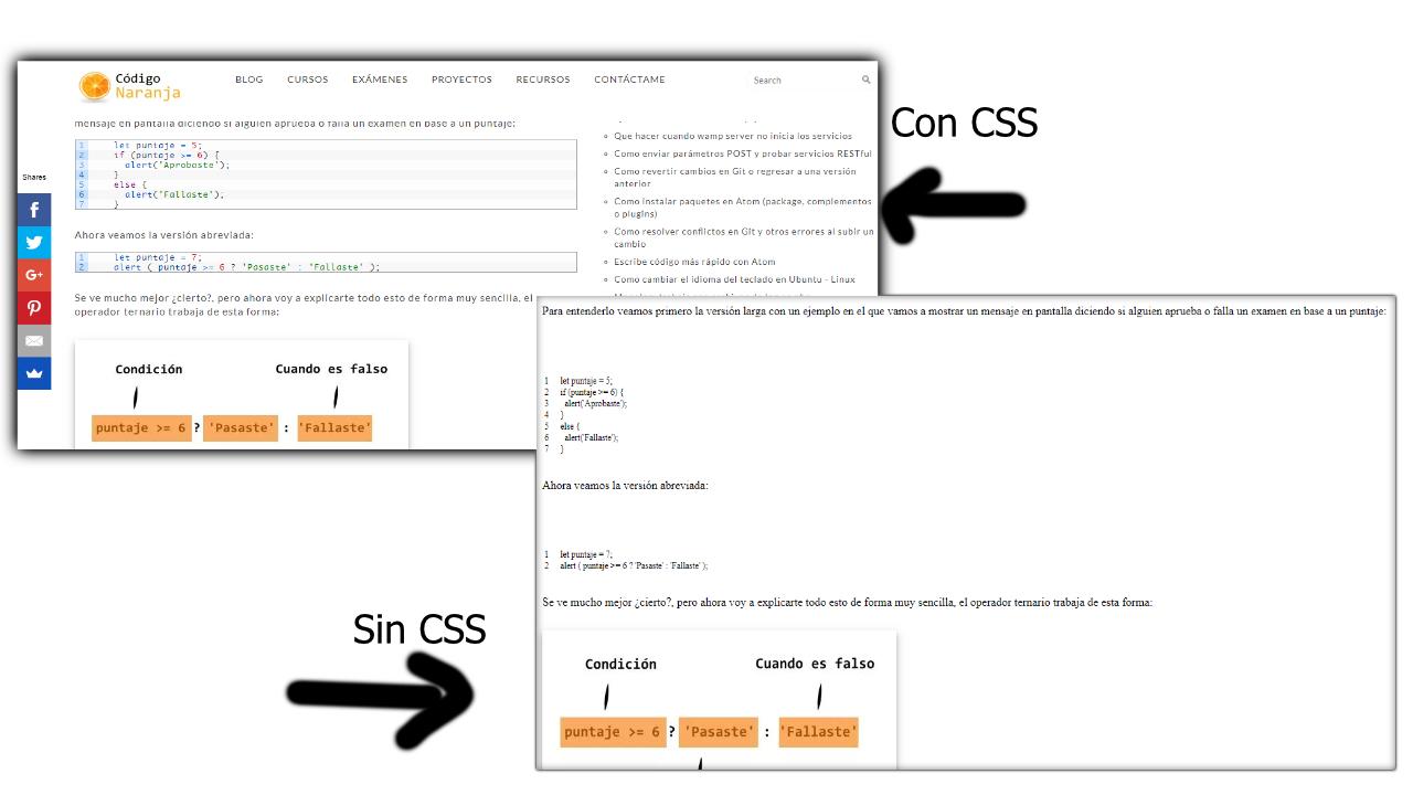 Que es CSS
