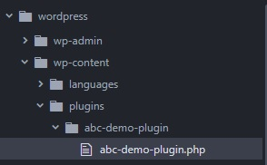 Estructura de un plugin de wordpress