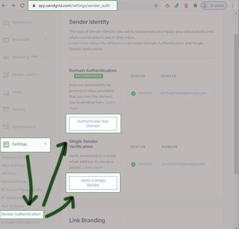 Validar dominio con Sendgrid para enviar correos con php