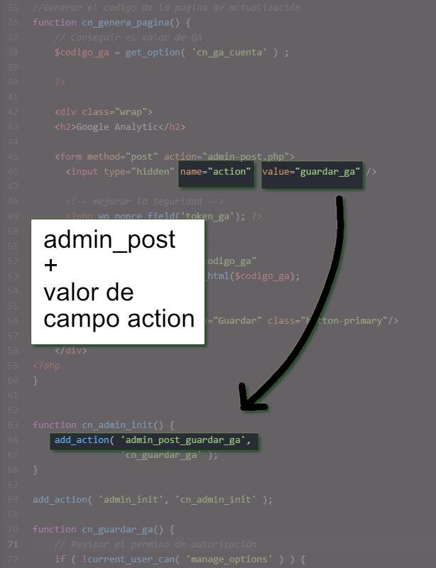 Procesar los valores ingresados en el formulario de ajuste del plugin de WP
