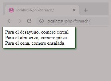 Ejemplo de recorrer un arreglo con la función foreach php